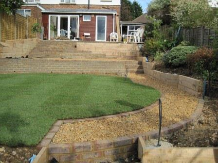 Landscape Architecture Your Environment Designed Of Garden Design ...